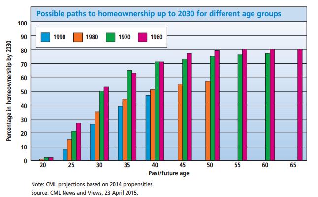 CIH - Paths to Home Ownership