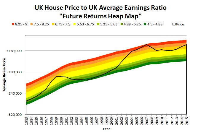UK House Price to UK Average Earnings Ratio - Heat Map