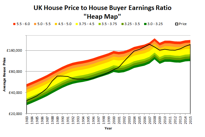 "UK House Price to House Buyer Earnings Ratio - ""Heat Map"""