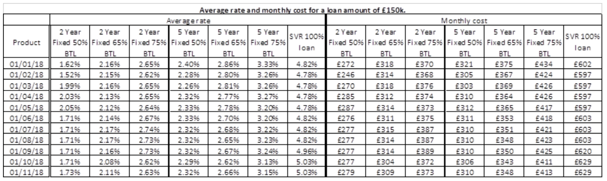 Mortgage-Costs